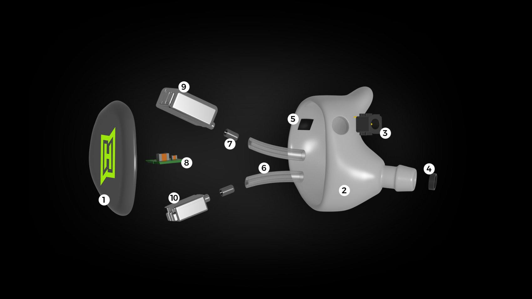 Aufbau eines HEAROS PRO 2 unifit mit all seinen technischen Komponenten.