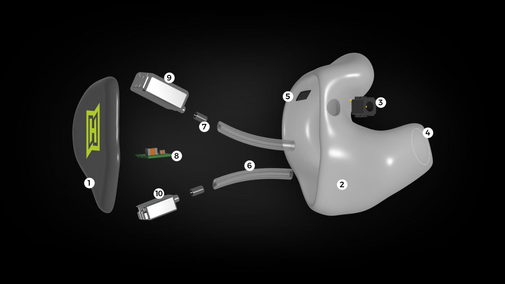 Aufbau eines HEAROS PRO 2 mit all seinen technischen Komponenten.