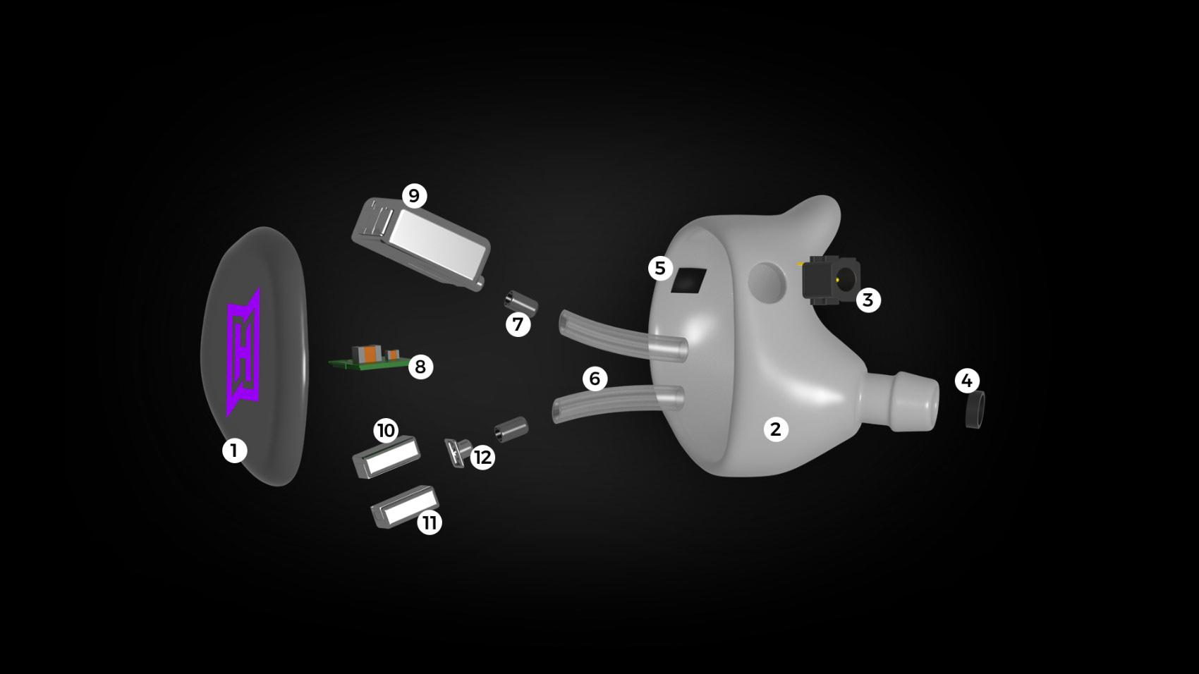 Aufbau eines HEAROS PRO 3 unifit mit all seinen technischen Komponenten.