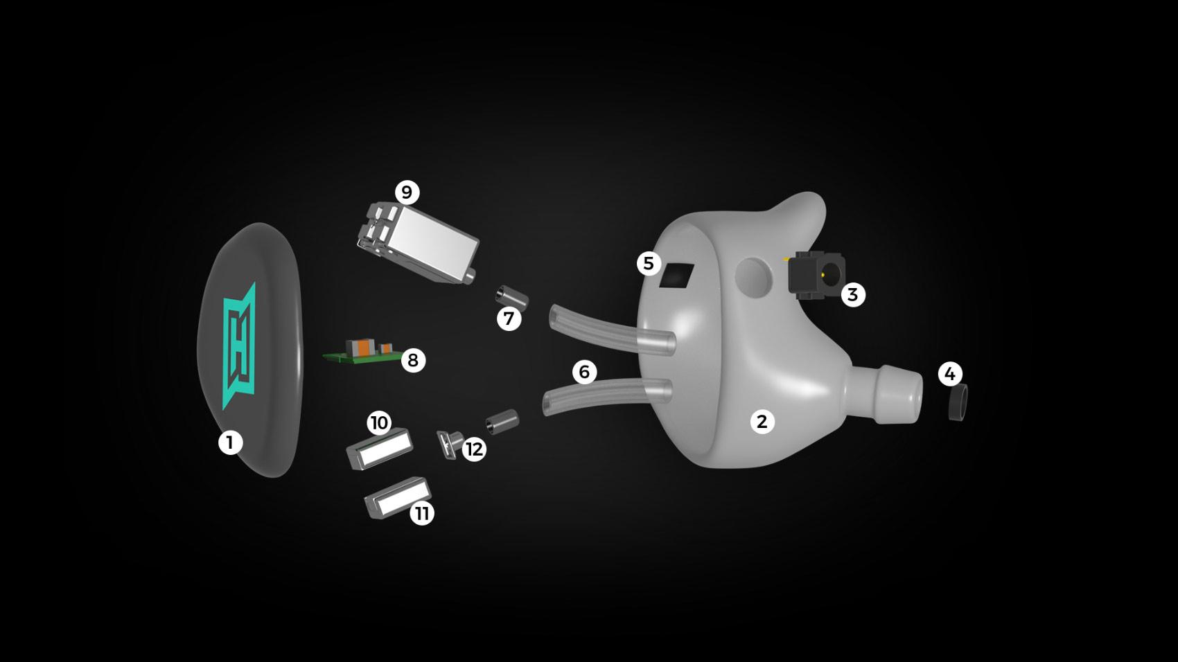 Aufbau eines HEAROS PRO 4 unifit mit all seinen technischen Komponenten.